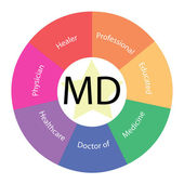 MD circular concept with colors and star — Stock Photo