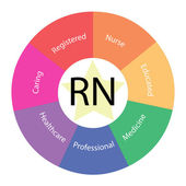 RN circular concept with colors and star — Stock Photo
