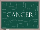 Cancer Word Cloud Concept on a Blackboard — Stock Photo