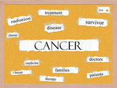 Cancer Corkboard Word Concept — Stockfoto