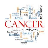 Concepto de cáncer palabra cloud — Stockfoto