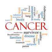 Cancer Word Cloud Concept — Stock Photo