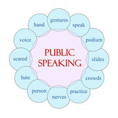 Public Speaking Circular Word Concept — Stock Photo