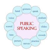 Public Speaking Circular Word Concept — Stock Photo