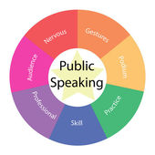Public Speaking circular concept with colors and star — Stock Photo