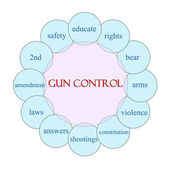 Gun Control Circular Word Concept — Stock Photo