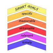 Smart Goals Up Arrows Concept — Stock Photo