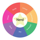 Nerds circular concept with colors and star — Stock Photo