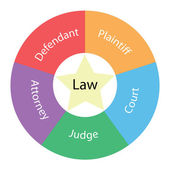Law circular concept with colors and star — Stock Photo