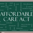 Affordable Care Act Word Cloud Concept on Blackboard — Stock Photo #24883521
