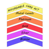 Affordable Care Act Metal Levels — Stock Photo