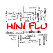 H1N1 Flu Word Cloud Concept in Red Caps — Stock Photo