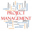 Foto Stock: Project Management Word Cloud Concept