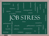 Job Stress Word Cloud Concept on a Blackboard — Photo