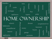 Home Ownership Word Cloud Concept on a Blackboard — Stockfoto