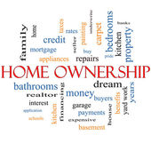 Home Ownership Word Cloud Concept — Stock Photo