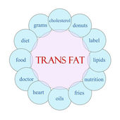Trans Fat Circular Word Concept — Stock Photo