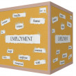 Stock Photo: Employment 3D Cube Corkboard Word Concept