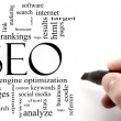 Hand writing in black marker SEO Word Cloud Concept — Stock Photo