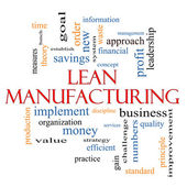 Lean Manufacturing Word Cloud Concept — Stock Photo