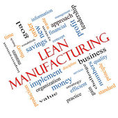 Lean Manufacturing Word Cloud Concept Angled — Stock Photo