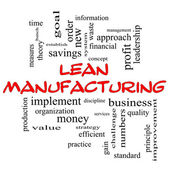 Lean Manufacturing Word Cloud Concept in red caps — Stock Photo