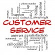 Stock Photo: Customer Service Word Cloud Concept in red caps