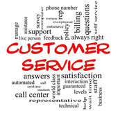 Customer Service Word Cloud Concept in red caps — Stock Photo