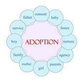 Adoption Circular Word Concept — Stock Photo