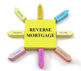 Reverse Mortgage Sticky Notes Sun — Stock Photo