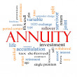 Annuity Word Cloud Concept — Stock Photo