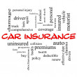 Car Insurance Word Cloud Concept in red caps — Stock Photo #39211835