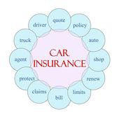 Concepto de palabra circular seguros de automóvil — Foto de Stock