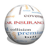 Car Insurance 3D Sphere Word Cloud Concept — Stock Photo