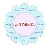 Optimistic Circular Word Concept — Stock Photo