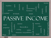 Passive Income Word Cloud Concept on a Blackboard — Zdjęcie stockowe