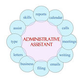 Administrative Assistant Circular Word Concept — Stock Photo
