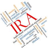 IRA Word Cloud Concept Angled — Stock Photo