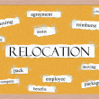 Stock Photo: Relocation Corkboard Word Concept