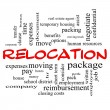 Stock Photo: Relocation Word Cloud Concept in red caps