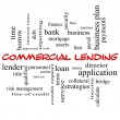 Stock Photo: Commercial Lending Word Cloud Concept in red caps