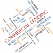 Stock Photo: Commercial Lending Word Cloud Concept Angled