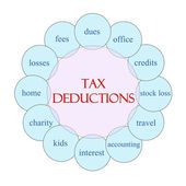 Tax Deductions Circular Word Concept — Stock Photo