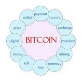 Bitcoin Circular Word Concept — Stock Photo
