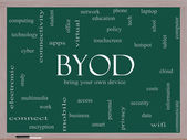 BYOD Word Cloud Concept on a Blackboard — Stock Photo