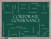 Corporate Governance Word Cloud Concept on a Blackboard — Stock Photo