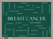 Breast Cancer Word Cloud Concept on a Blackboard — Stock Photo