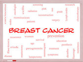 Breast Cancer Word Cloud Concept on a Whiteboard — Stock Photo