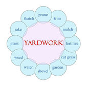 Yardwork Circular Word Concept — Stock Photo