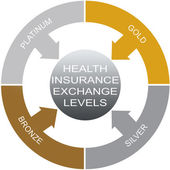 Health Insurance Exchanges Word Circle Concept — Stock Photo